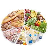 Кръвен тест за ензимна несъвместимост към храните